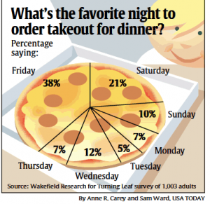 Favorite-Night-Takeout-Pie